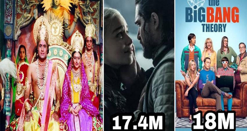 रामायण ने बनाया World Record, दुनिया में सबसे ज्यादा देखे जाने वाला शो बना